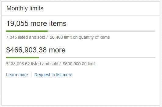All You Need To Know About Ebay Selling Limits Dropship Academy