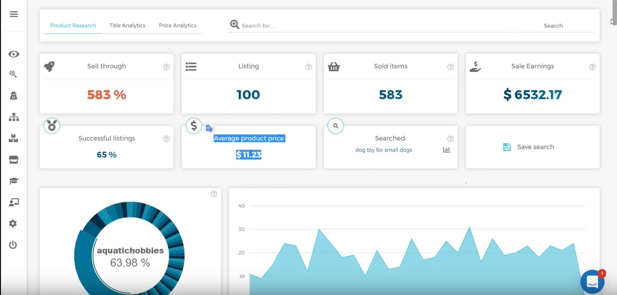 Zik Analytics for dropshipping product research