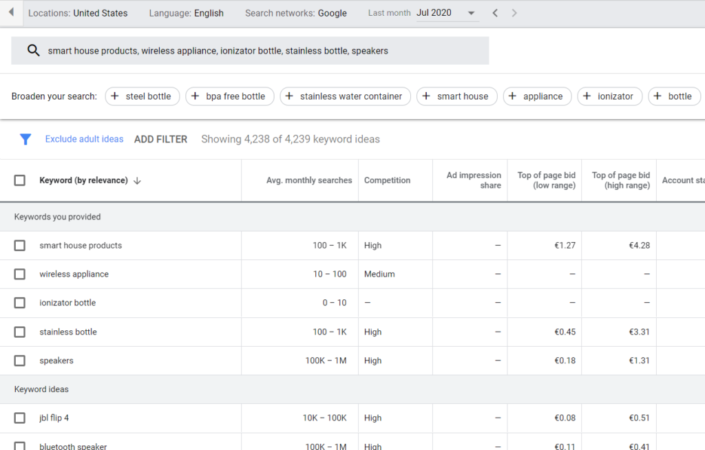 Google Keyword Planner as great and free tool for dropshipping
