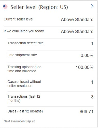ebay seller level table