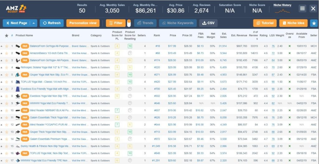 AMZScout Pro Extension niche search results