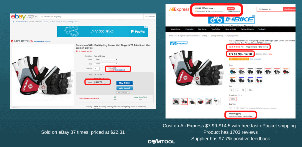 ebay dropshipping profitable product example
