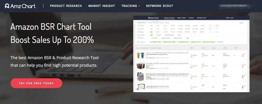 AmzChart for finding dropshipping products