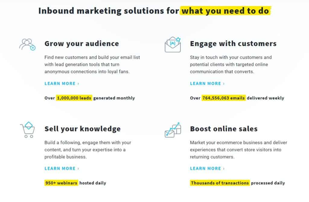 GetResponse is one of the best email marketing services for Shopify